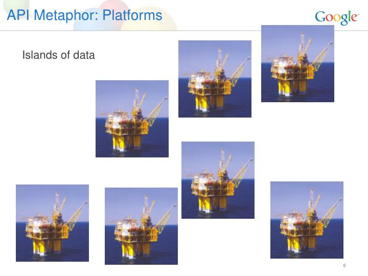 API Metaphor: Platforms