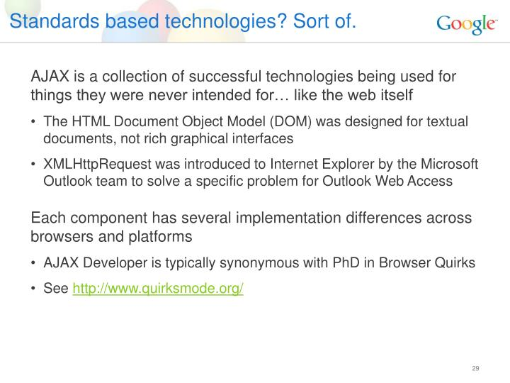 Standards based technologies? Sort of.