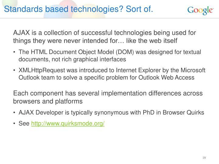 Standards based technologies? Sort of.