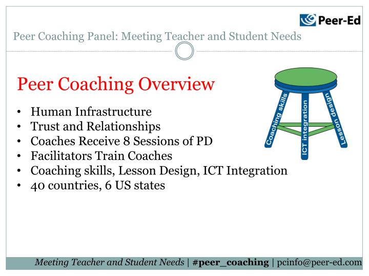 ppt peer coaching panel meeting teacher and student. Black Bedroom Furniture Sets. Home Design Ideas