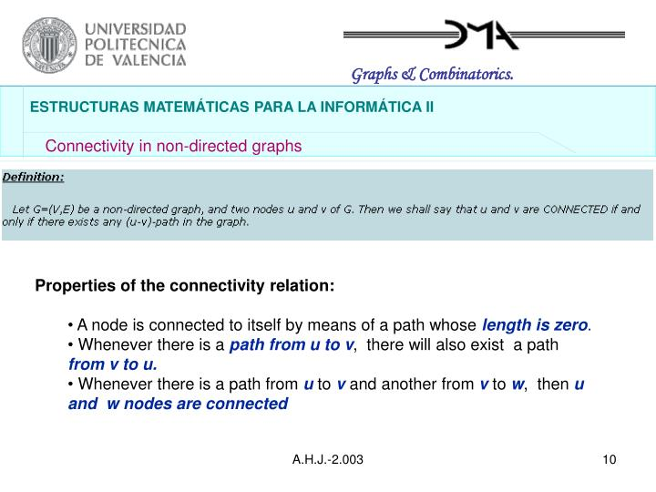 Graphs & Combinatorics.