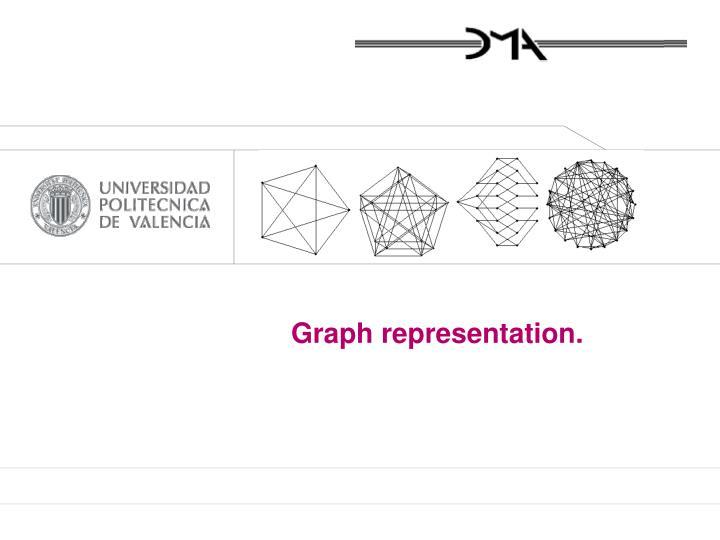 Graph representation.