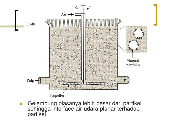 Gelembung biasanya lebih besar dari partikel sehingga interface air-udara planar terhadap partikel