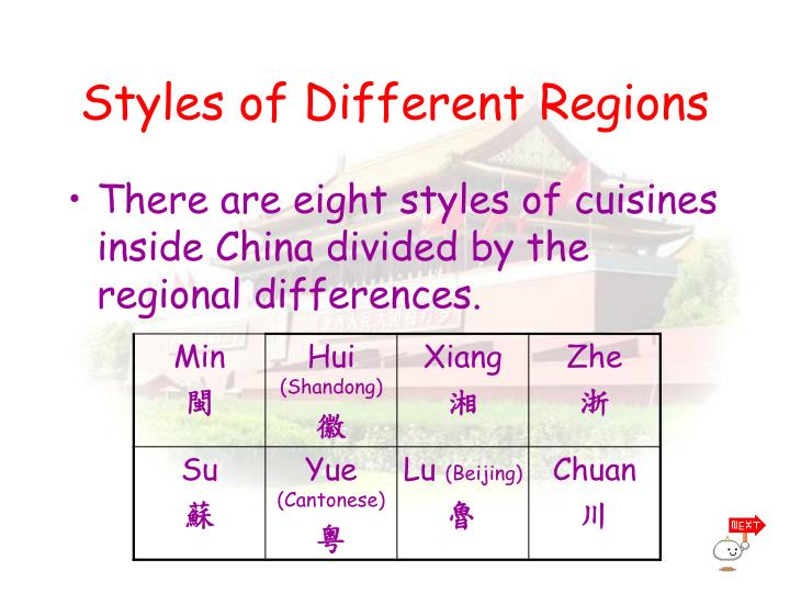 Styles of Different Regions