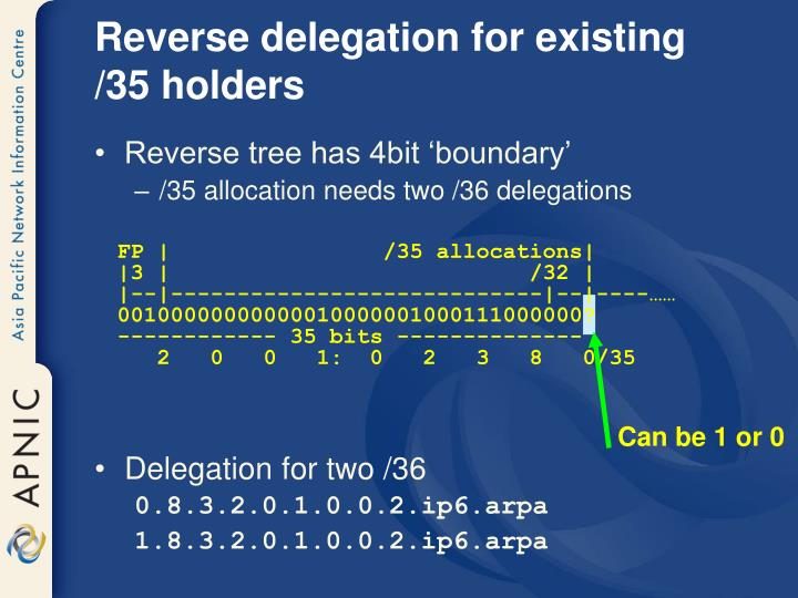 Reverse delegation for existing /35 holders