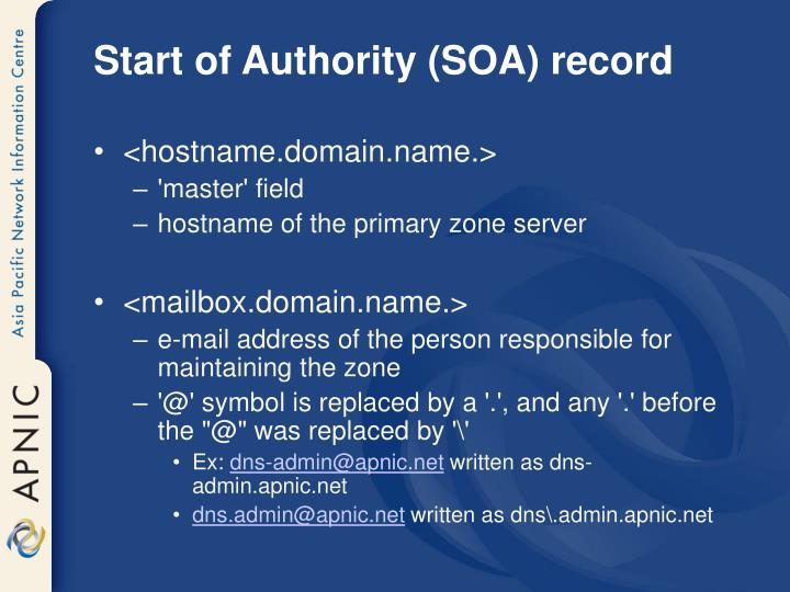Start of Authority (SOA) record