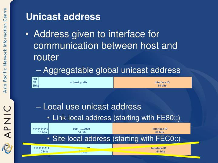 Unicast address