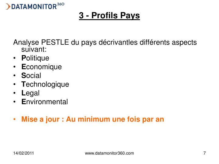 3 - Profils Pays