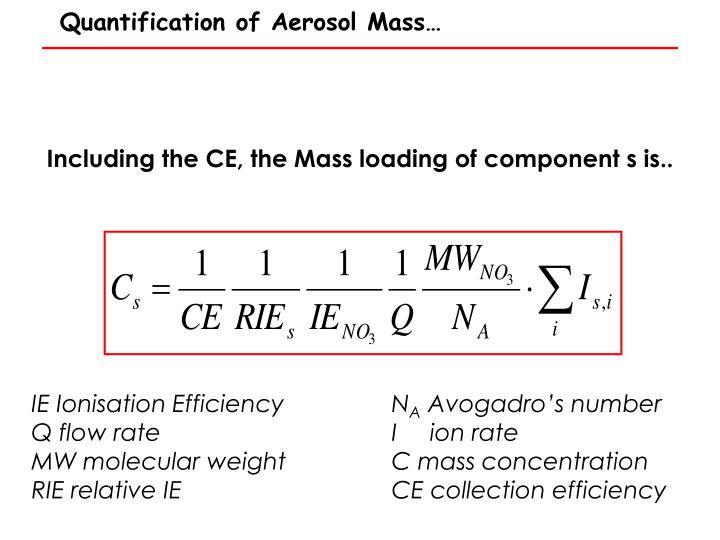 Quantification of Aerosol Mass…