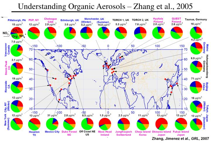 Understanding Organic Aerosols – Zhang et al., 2005