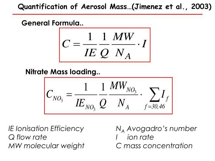Quantification of Aerosol Mass…(Jimenez et al., 2003)