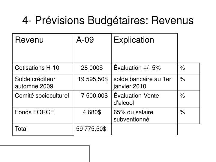 4- Prévisions Budgétaires: Revenus