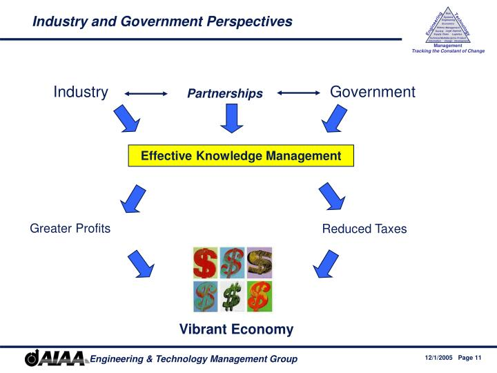 Industry and Government Perspectives