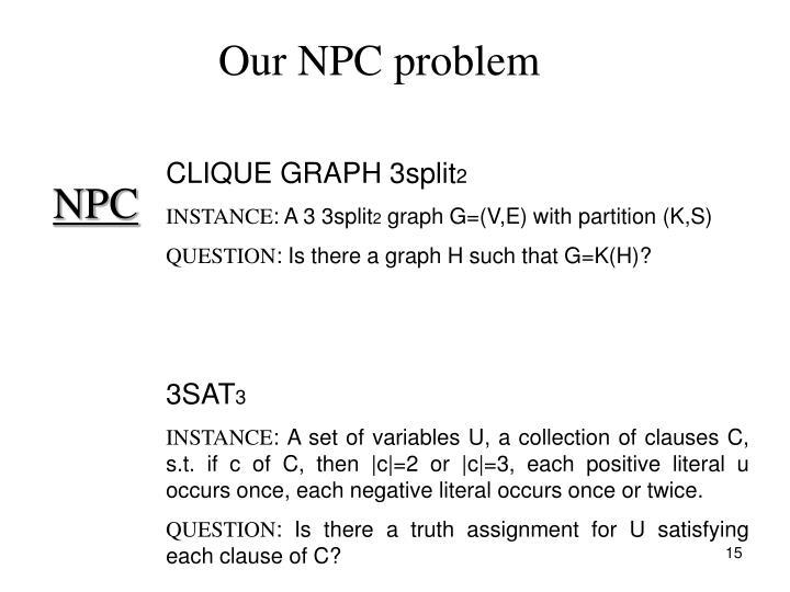 Our NPC problem