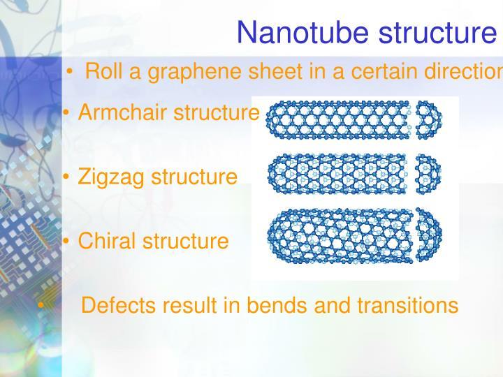 Nanotube structure