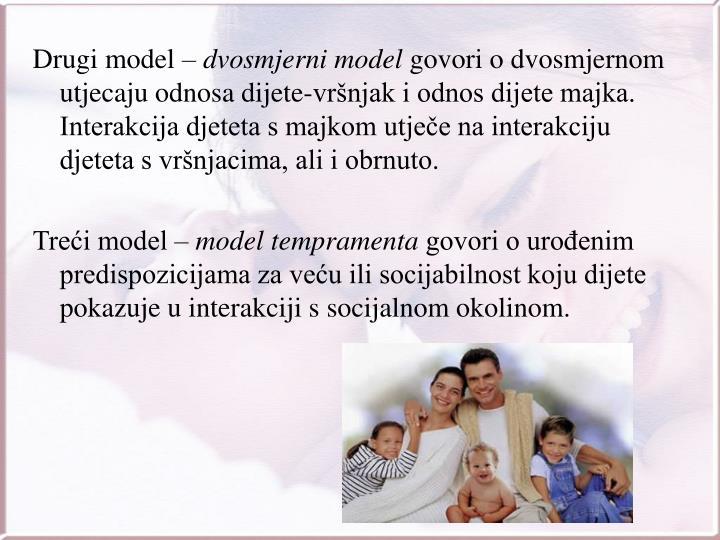 Drugi model –