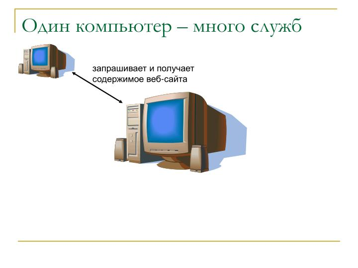 Один компьютер – много служб