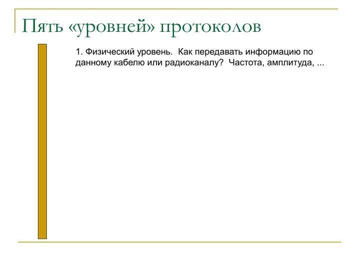 Пять «уровней» протоколов
