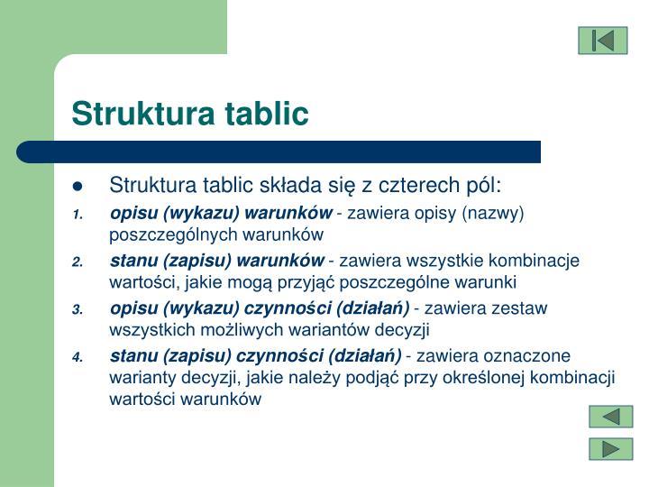 Struktura tablic