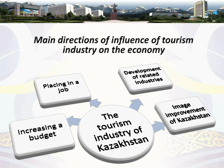 Main directions of influence of tourism industry on the economy