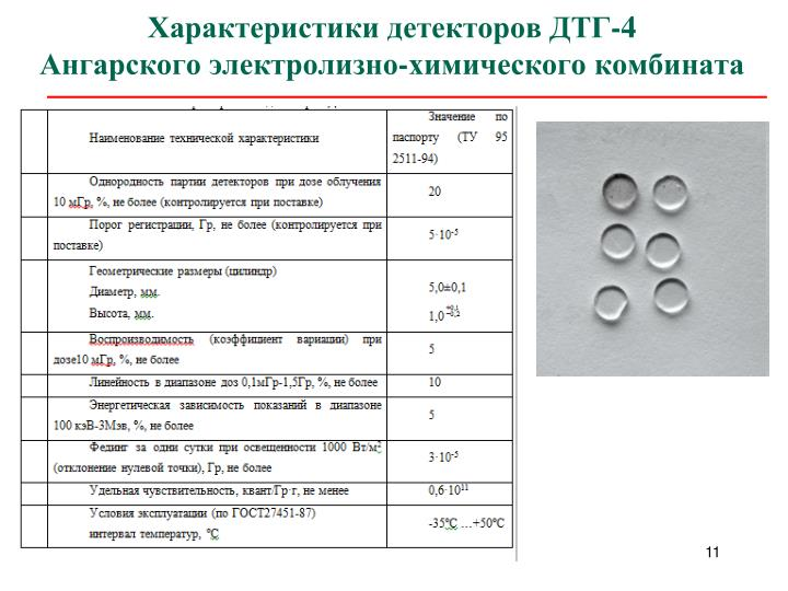 Характеристики детекторов ДТГ-4