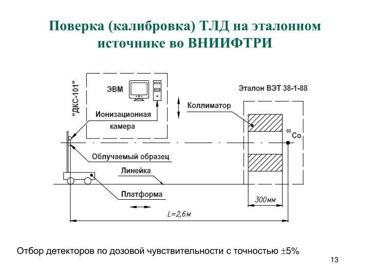 Поверка (калибровка) ТЛД на эталонном источнике во ВНИИФТРИ