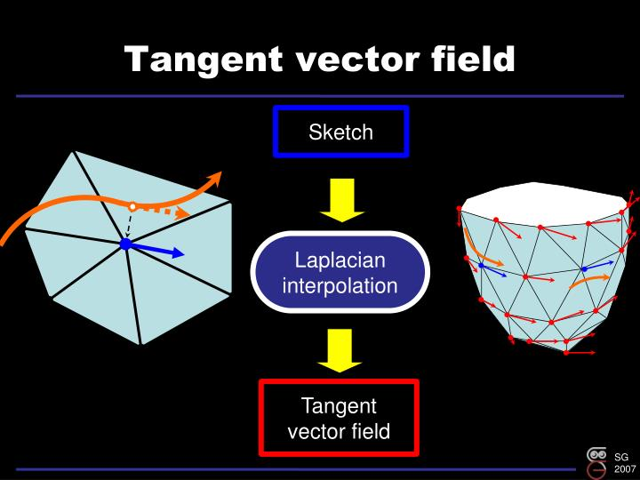 Tangent vector field