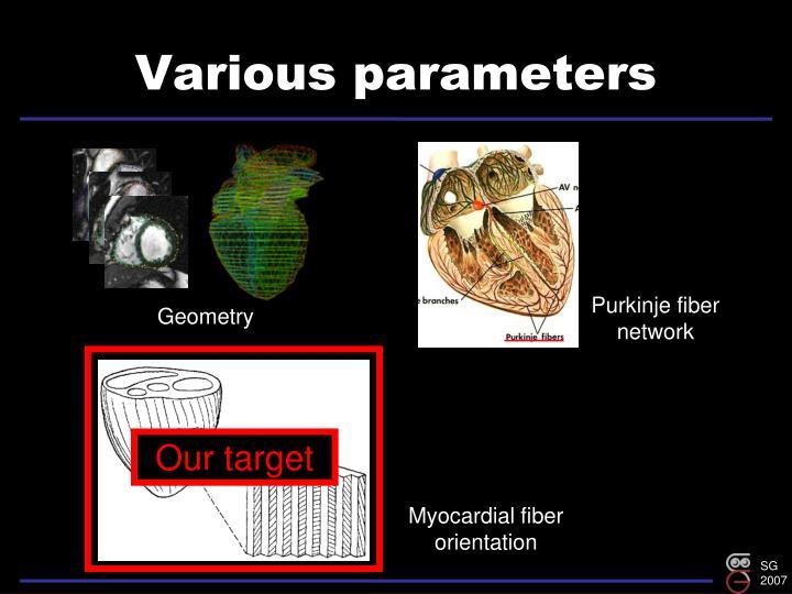 Various parameters