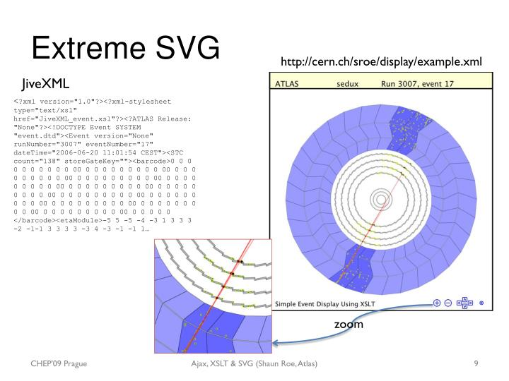 Extreme SVG