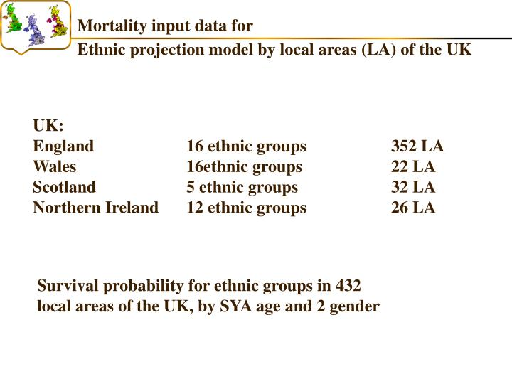 Mortality input data for