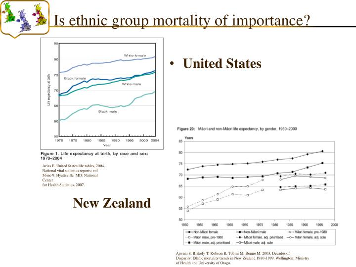 Is ethnic group mortality of importance?