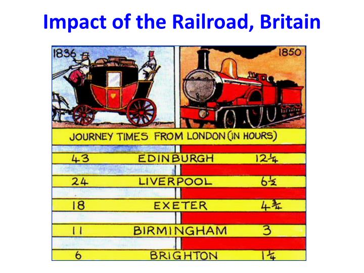 An analysis of impact of the railroad in 1830s