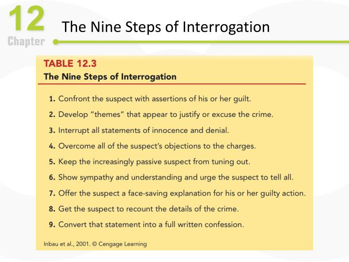 The Nine Steps of Interrogation