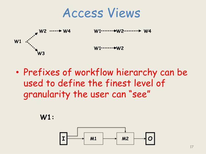 Access Views