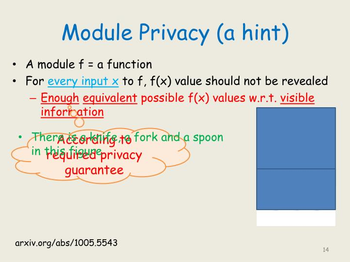 Module Privacy (a hint)