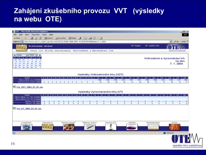 Zahájení zkušebního provozu  VVT   (výsledky