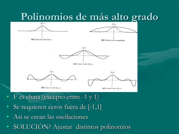 Polinomios de más alto grado