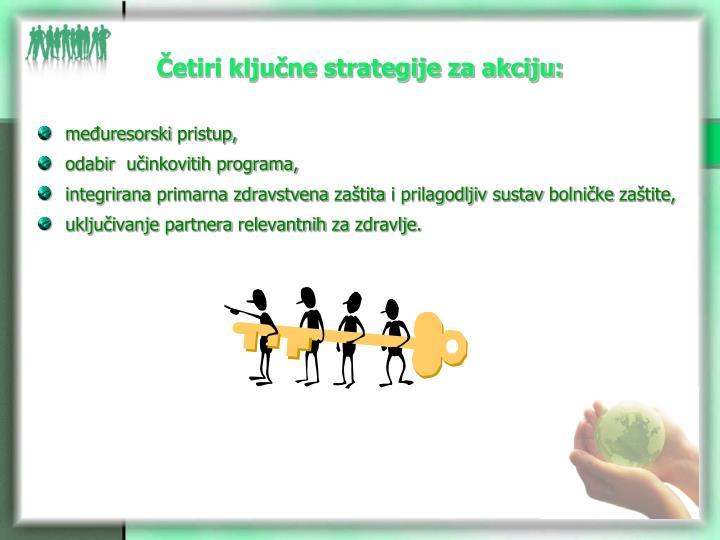 Četiri ključne strategije za akciju: