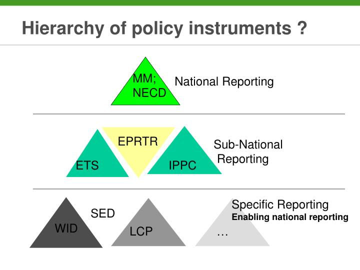 Hierarchy of policy instruments ?