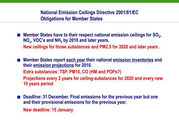 National Emission Ceilings Directive 2001/81/EC