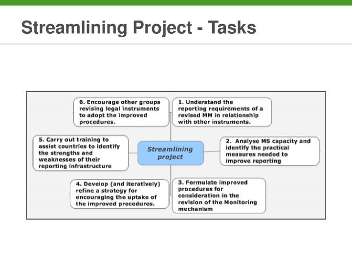Streamlining Project - Tasks