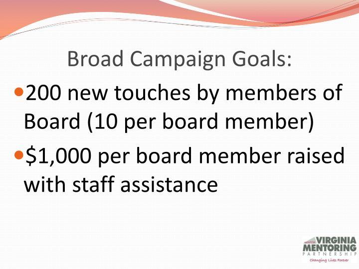Broad Campaign Goals:
