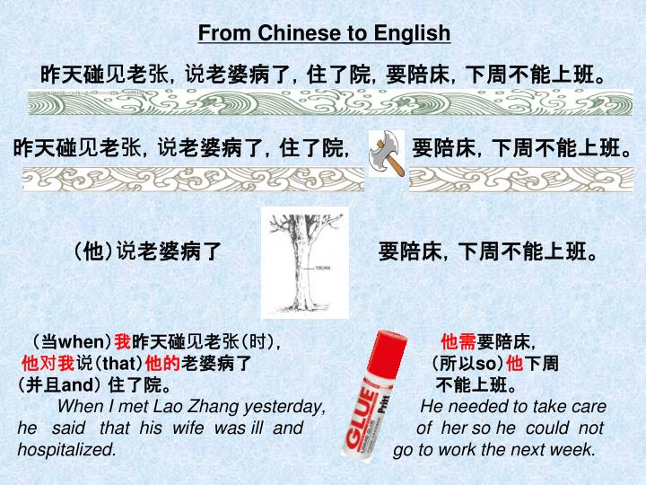From Chinese to English