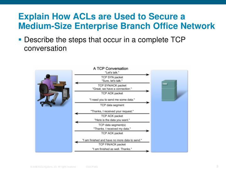 Explain how acls are used to secure a medium size enterprise branch office network