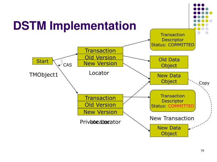 DSTM Implementation