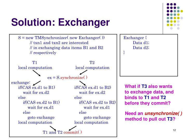 Solution: Exchanger