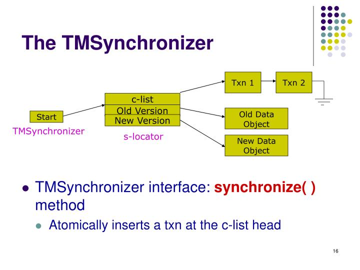 The TMSynchronizer