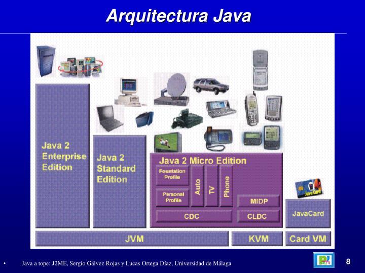 Arquitectura Java
