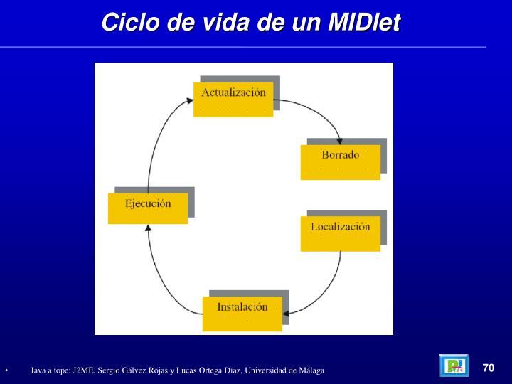 Ciclo de vida de un MIDlet