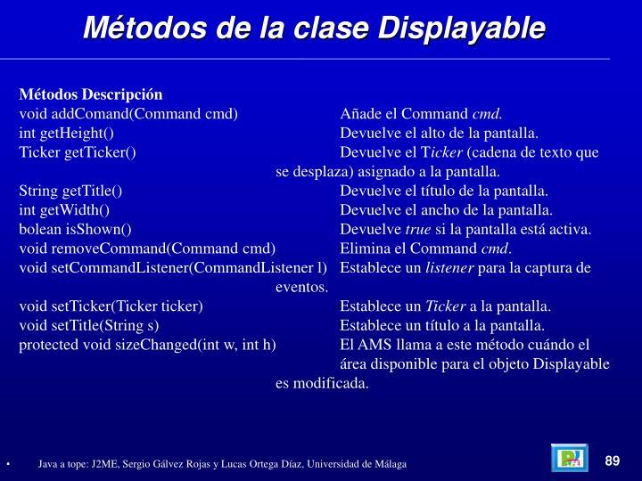 Métodos de la clase Displayable